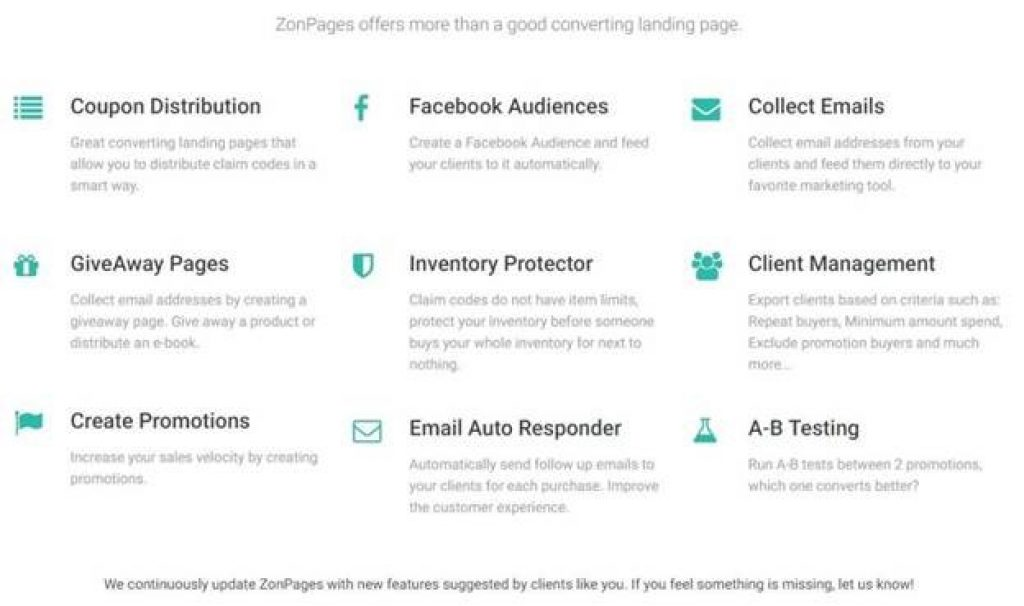 ZonPages Review